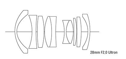 28mm_f2_0_ultron_lc