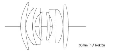 35mm_f1_4_nokton_lc