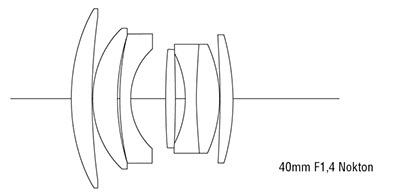 40mm_f1_4_nokton_lc