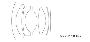 50mm_f1_1_nokton_lc