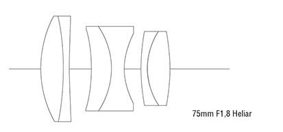 75mm_f1_8_heliar_lc