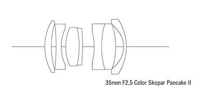 35mm_f2_5_colorskopar_pancake_ii_lc