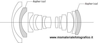 10mm_F5_6_HyperWideHeliar_LC