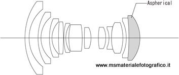 12mm_F5_6_UltraWideHeliar_EMount_LC